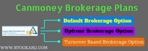 Canmoney Brokerage Charges
