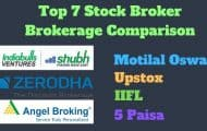 India's Top 7 share Broker Brokerage Comparison