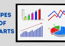 Types of Charts in Stock Market – Bar, Line, Candlestick Chart